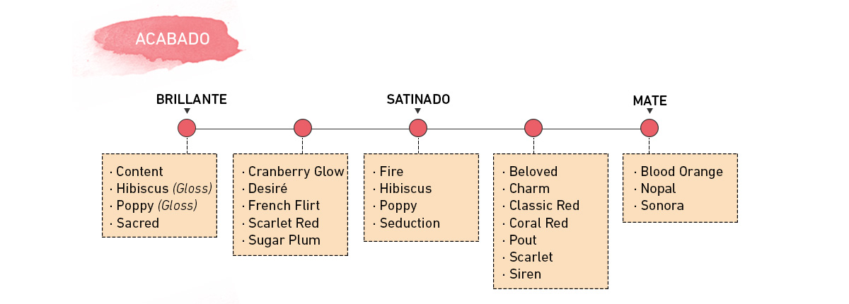 Guía-para-encontrar-tu-pintalabios-orgánico-rojo-perfecto-Acabado