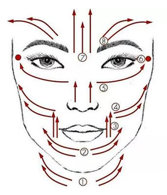 Técnica-face-rollers-cómo-usar