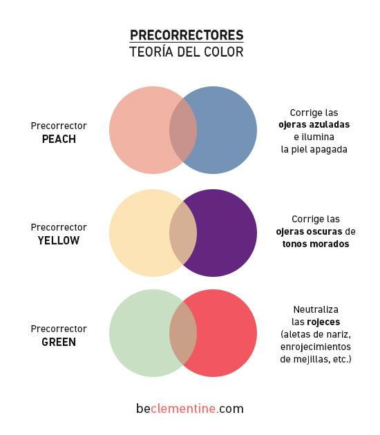 Teoría-del-color-aplicada-a-los-precorrectores-100%-Pure